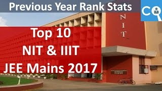 Top 10 Colleges - Top Colleges based on JEE Mains Score | Top 10 NITs and IIITs | Rank Analysis