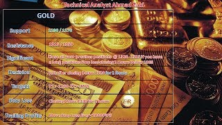 Forex Recommendations 002