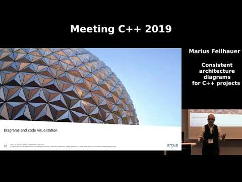 Consistent architecture diagrams for C++ projects -  Marius Feilhauer - Meeting C++ 2019