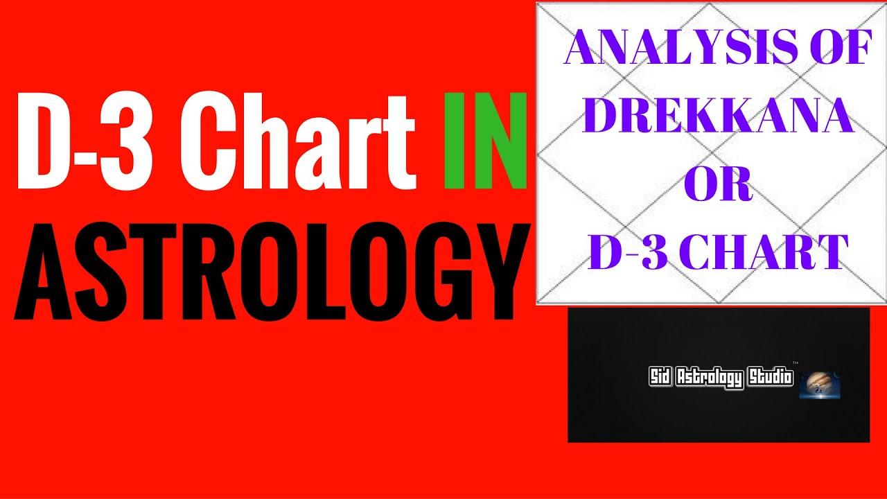 D 3 CHART IN ASTROLOGY | Drekkana chart In Astrology | Divisional Chart in  Astrology