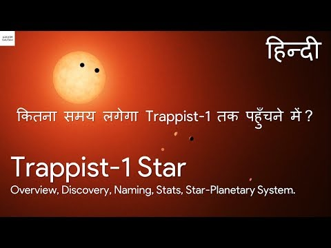 Thumbnail: (Hindi) Trappist-1 | कितना समय लगेगा Trappist1 तक पहुँचने में ? | Overview, Discovery, Naming, Stats
