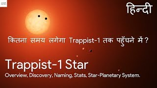 (Hindi) Trappist-1 | कितना समय लगेगा Trappist1 तक पहुँचने में ? | Overview, Discovery, Naming, Stats