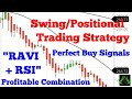 Share Stock Market Swing Positional Trading Strategy Heiken Ashi with (RAVI + RSI) in Hindi #30