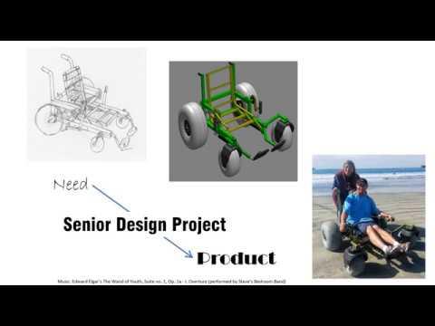 Design FMEA (Failure Modes & Effects Analysis)