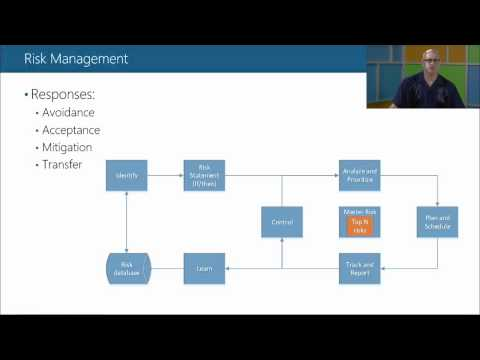 01 - Security Fundamentals - Understanding Security Layers