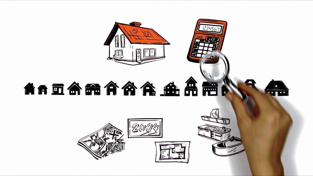 immobilie bewerten online gratis