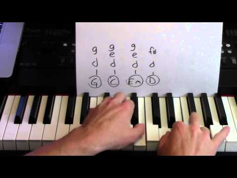 Fight Song ★ Piano Lesson ★ Rachel Platten