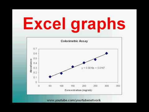 How To Plot A Graph In Excel (Video Tutorial)