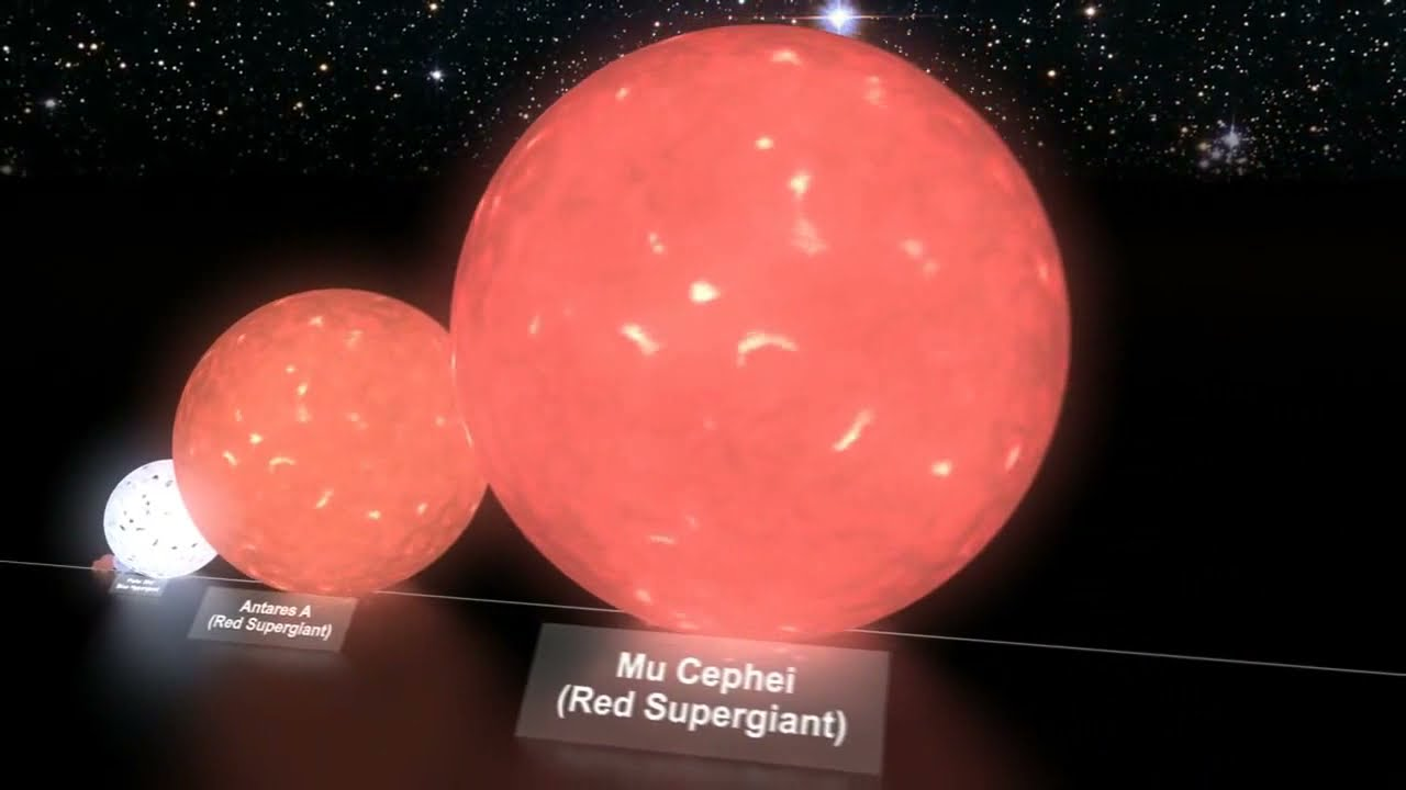 This is an awesome planet and star size comparison chart also youtube rh