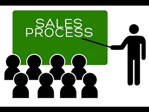 The 12 Step Sales Process Formula - YouTube