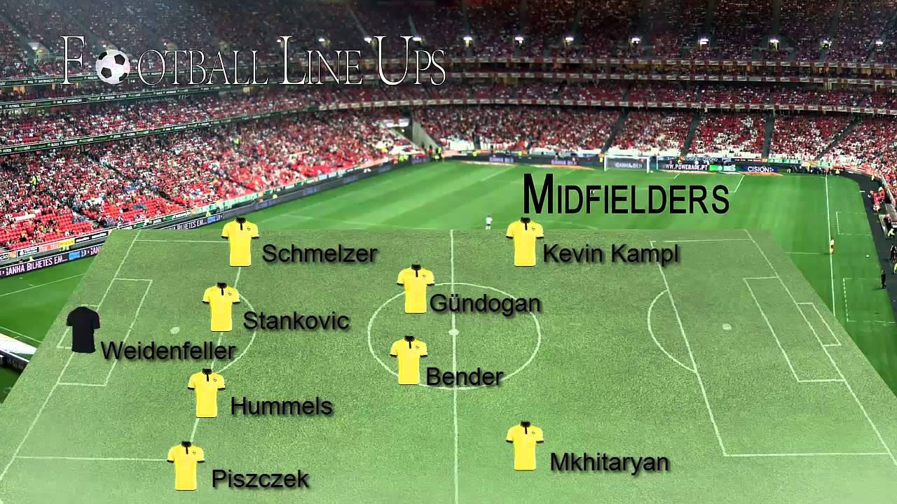 Dtk Dortmund