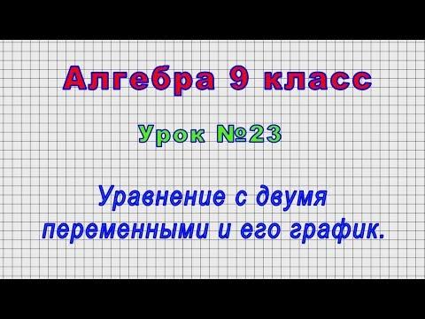 Уравнения с двумя переменными и их системы видеоурок