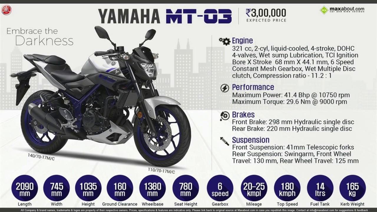 Yamaha Mt 03 2017 Model Review In Hindi Youtube