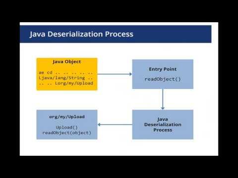 oracle-java-deserialization-vulnerabilities