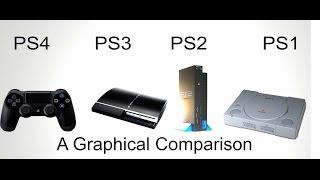 PS1 VS PS2 VS PS3 VS PS4 Grand Theft Auto