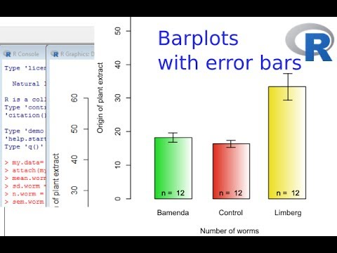 Barplots with SEM or SD error bars using the R software