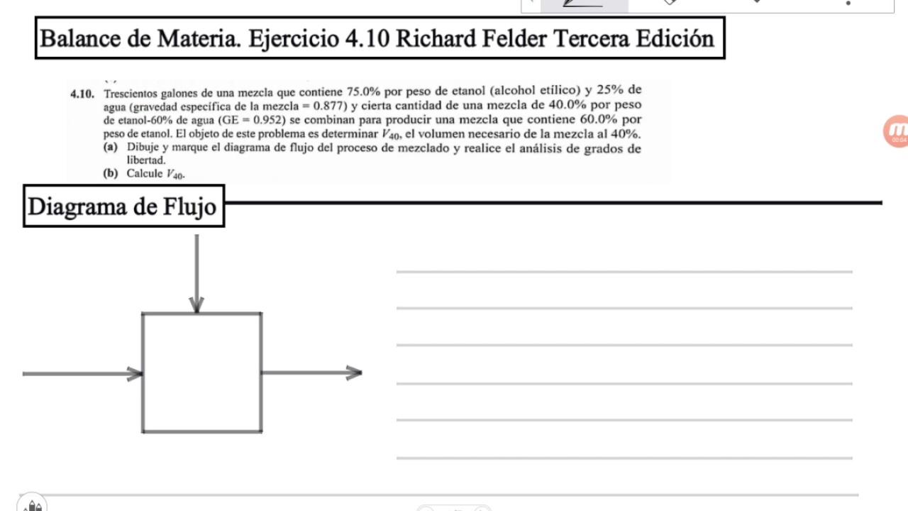 Balance de materia ejercicio 1 410 felder tercera edicin ejercicio 1 410 felder tercera edicin diagrama de flujo ccuart Image collections