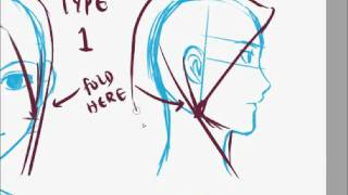 Draw Hijab