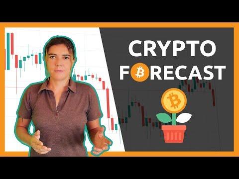 BTC, ETH, MarketCap Price Forecast - How high? (24 Dec 2018)