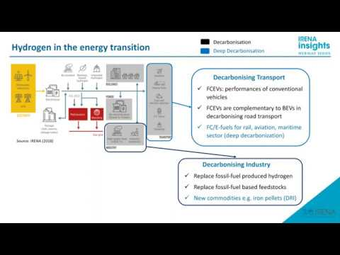 IRENA Insights: The role of green hydrogen in reaching zero