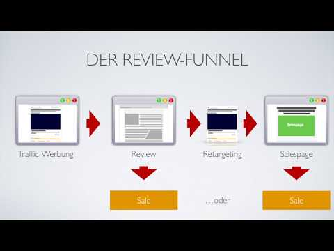 AFFILIATE MARKETING TUTORIAL – DER REVIEW FUNNEL
