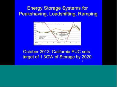 Webinar: Leveraging Integrated Solar Power & Energy Storage Solutions 20170615 1703 1
