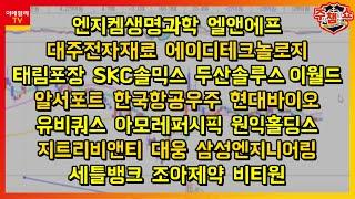 주식 챔피언 쇼 (20200626)