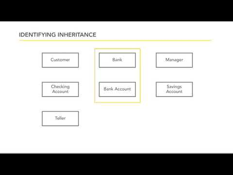 Object-oriented design: Identifying an inheritance situation | lynda.com tutorial