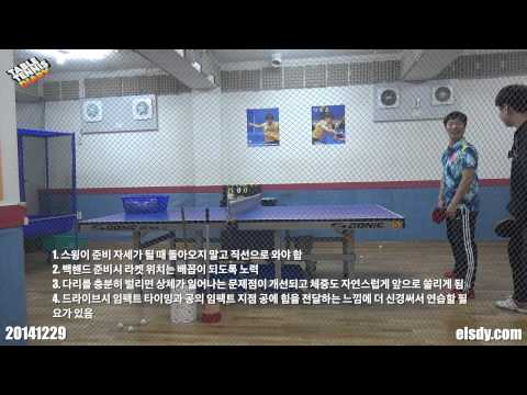 Table Tennis Diary   20141229 Lesson, Proper Stance Distance, Maximize Impact