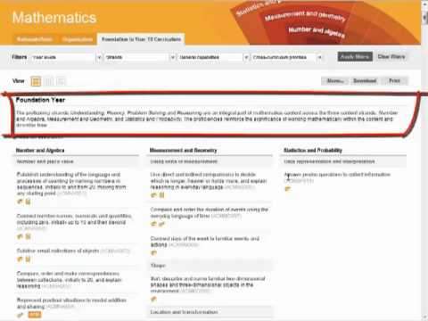 Australian National Curriculum Mathematics
