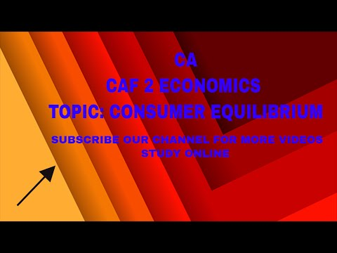 CAF ECONOMIC 2  TOPIC  CONSUMER'S EQUILLIBRIUM