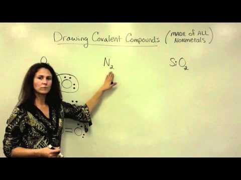Covalent - Double & Triple Bonds
