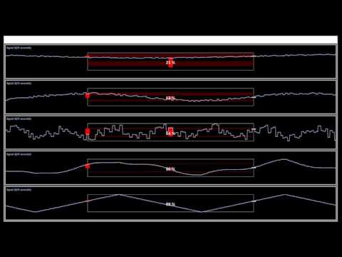Neuro-Evolution: Testing Fitness Function for Triangle Wave Signal (Test 1)
