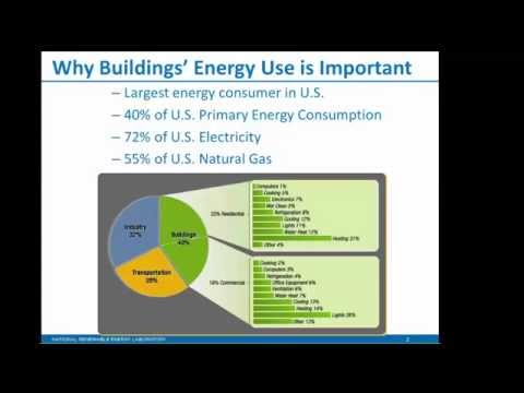 An Intro to the Advanced Energy Retrofit and Design Guides - with Dr. Paul Torcellini