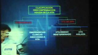 Emergencias Hipertensivas 1ºparte