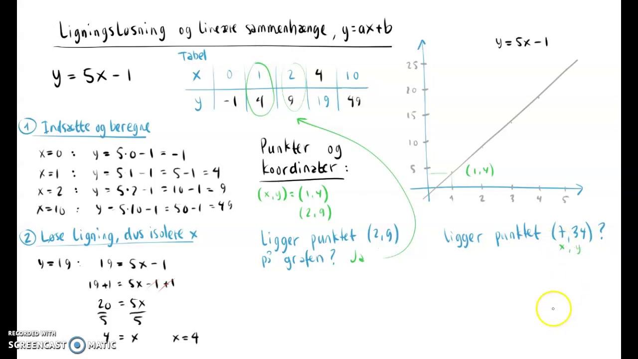 Lineær sammenhæng - Punkter og koordinater