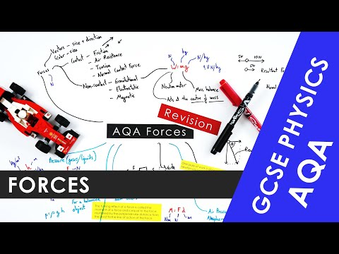 All of AQA Forces explained in 25 minutes - GCSE 9-1 Physics REVISION