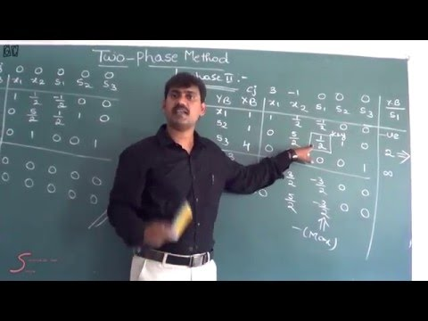 Operations Research(vol-12)-TWO PHASE METHOD by Srinivasa rao