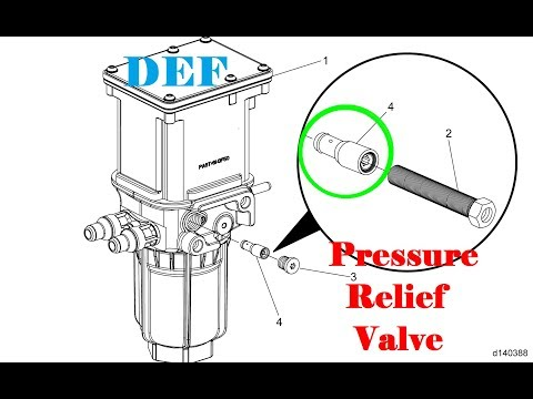 Low DEF Pressure FIX - YouTube