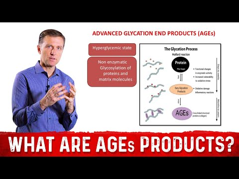 what-are-advanced-glycation-end-products-(ages)?