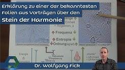 Hexagonales Wasser vs. energetisiertes Wasser ⇝ Dr. Wolfgang Fick erklärt