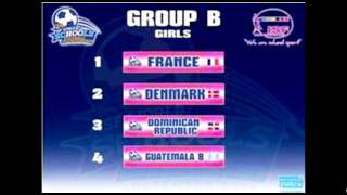 ISF Football WSC 2015 Guatemala Draw 4