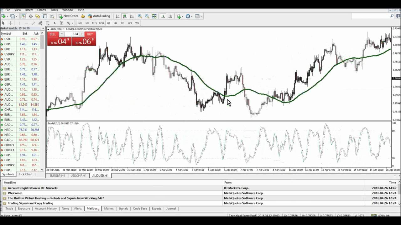 How To Disable Auto Scroll On Metatrader 4 Youtube