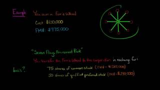 How to Allocate Baṡis to Multiple Classes of Stock-- Section 351 (U.S. Corporate Tax)