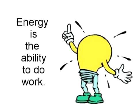 Image result for what Is Energy?