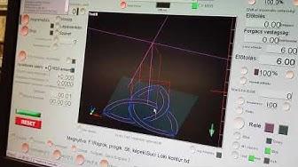 LOKi symbol CNC program
