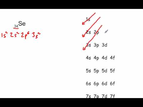 Watch on How To Find Valence Electrons