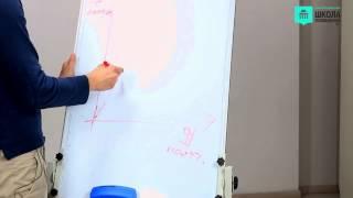 Рекламный бюджет. Видео урок от преподавателя СПбШТ Михаила Гладкова.