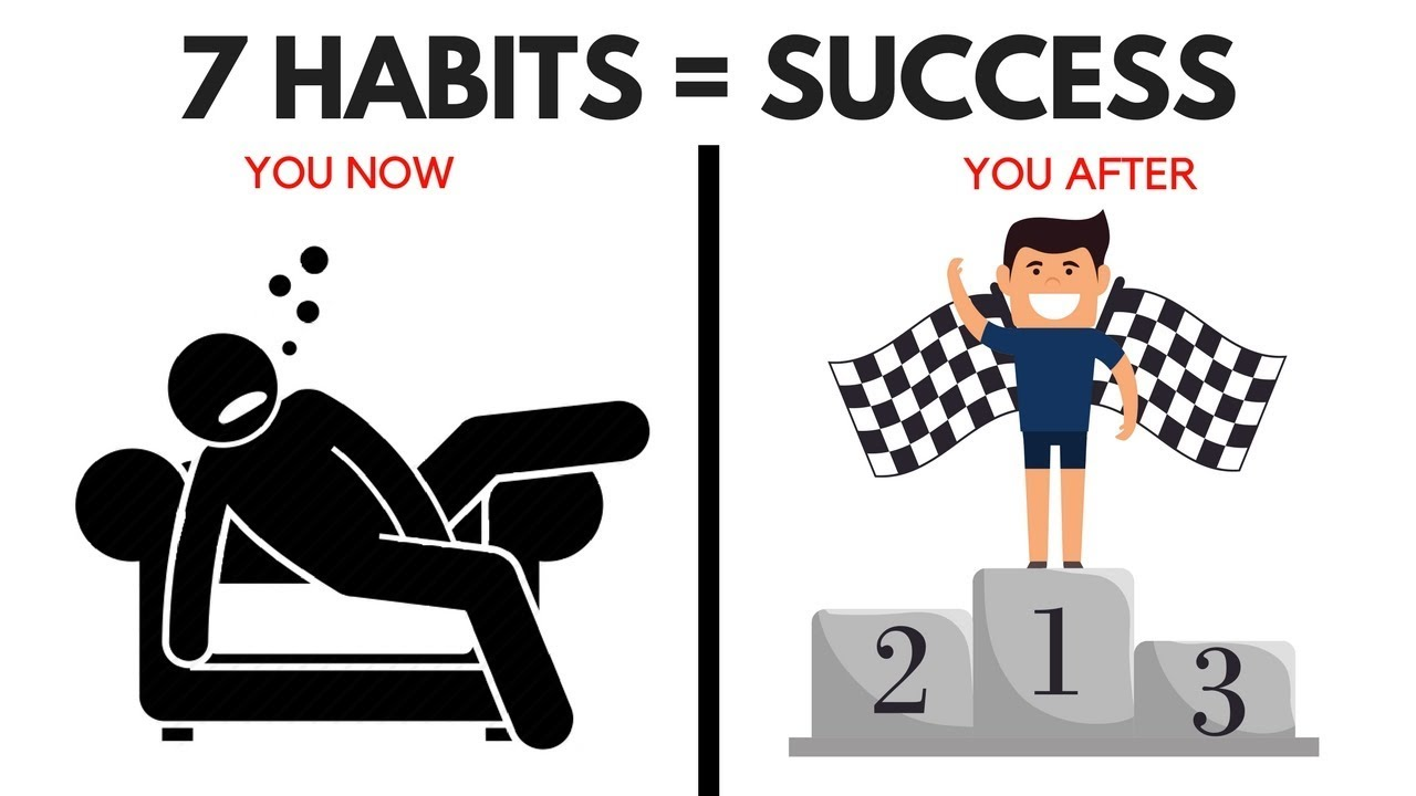 These Habits Can Change Your Life 7 Habits Of Highly Effective And Successful People Habit 1 3