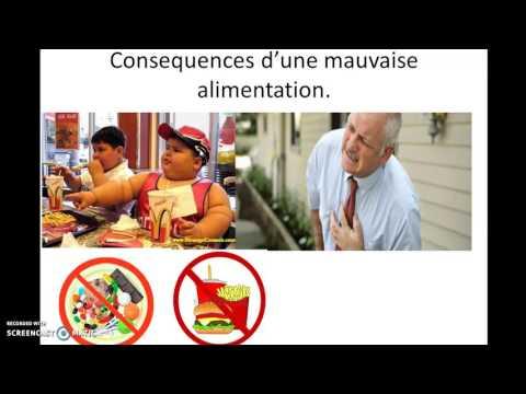 une mauvaise nutrition gingivite saignement des gencives